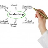 Fundraising methods